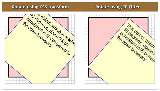 Transformaciones CSS CrossBrowser